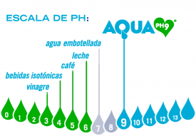 Aquafit Escala